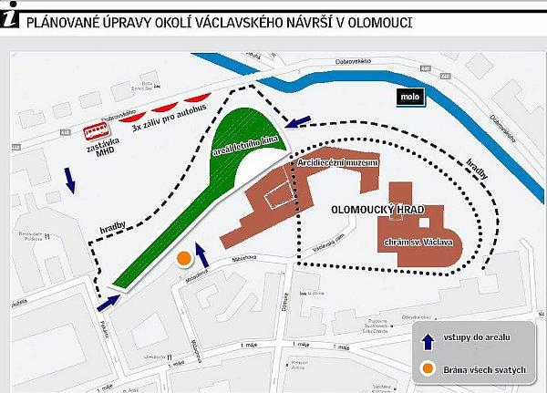 Plánované úpravy Václavského návrší