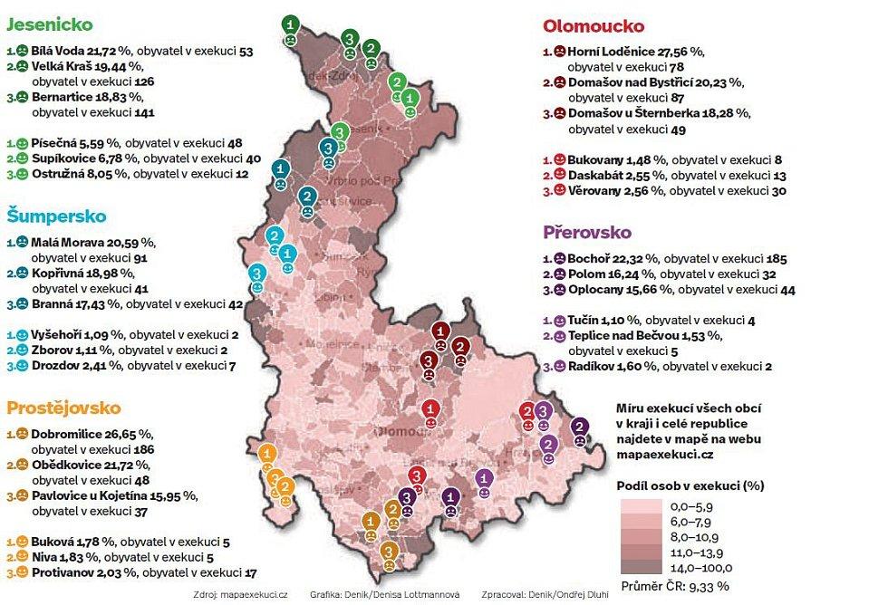 Exekuce v Olomouckém kraji