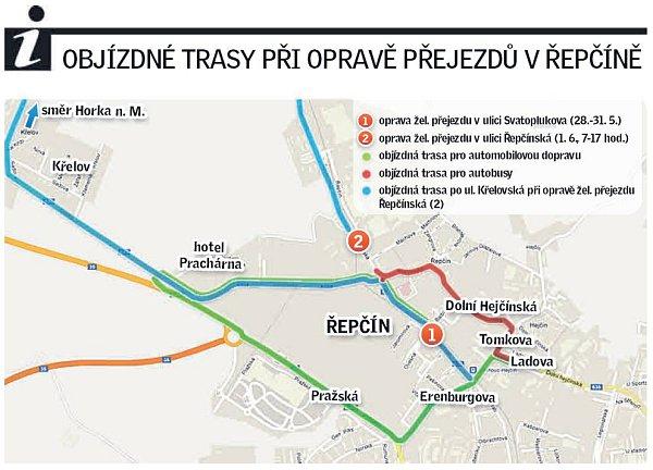 Objížďky při opravě přejezdů vŘepčíně