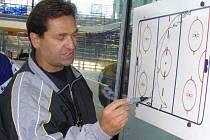 Trenér Petr Fiala