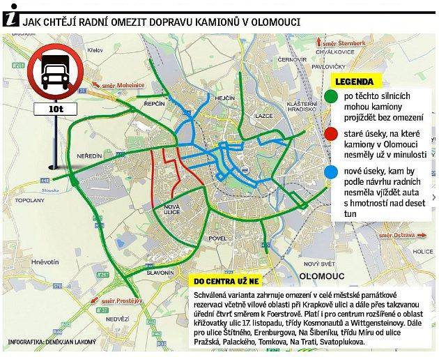 Mapa plánovaných omezení vjezdu kamionů do centra Olomouce