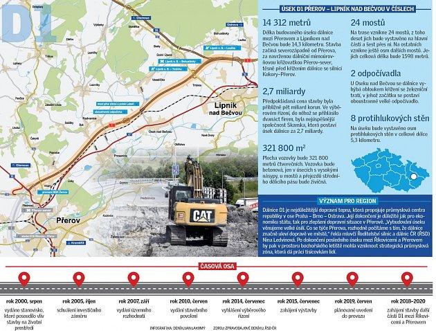Nový úsek dálnic D1 Přerov - Lipník