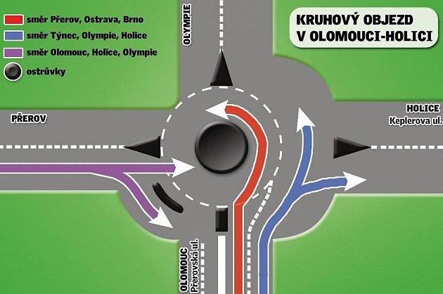 Mapka rondelu uOlympie
