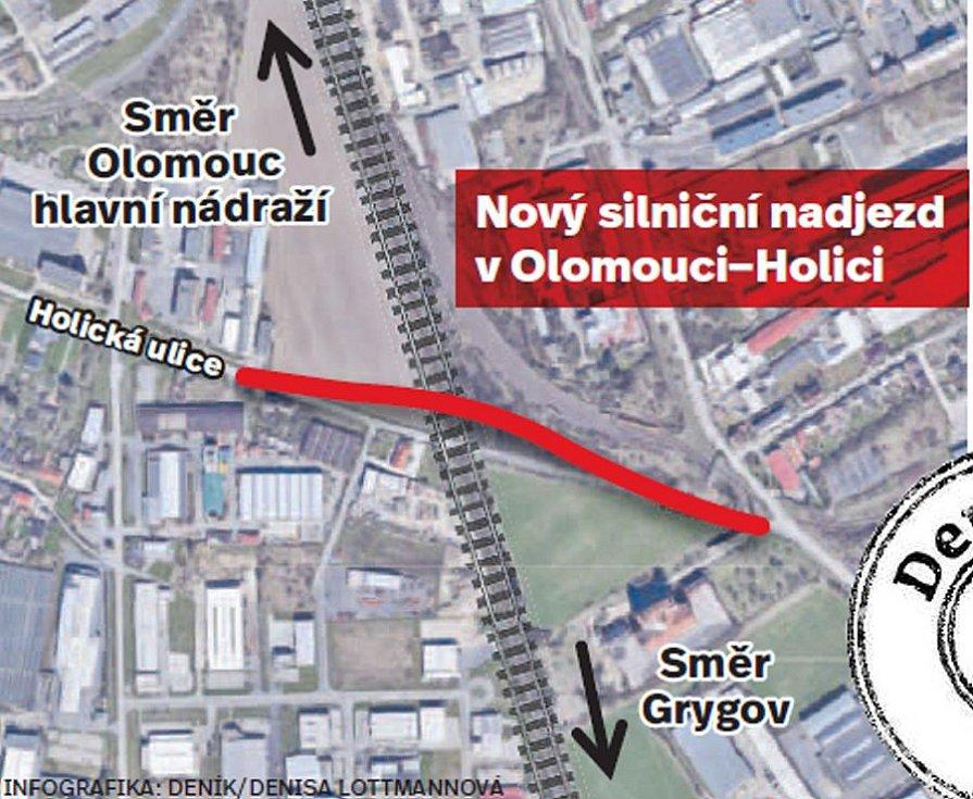 Plánovaný nadjezd nad tratí v Holické ulici