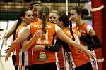 Challange Cup: SK UP Olomouc vs. Bursa