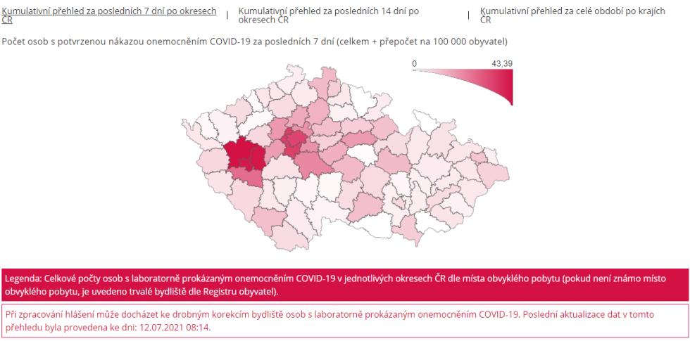 Počet osob s potvrzenou nákazou onemocněním COVID‑19 za posledních 7 dní (celorepublikově)