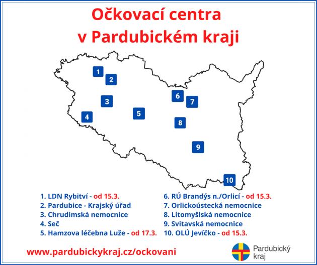 Očkovací centra vkraji po 15.březnu