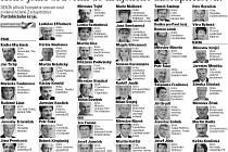 SEZNAM nových krajských zastupitelů