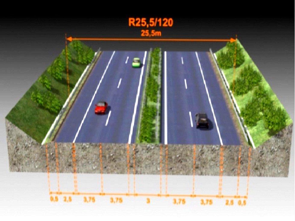 Vizualizace jízdních pruhů na rychlostní silnici R35