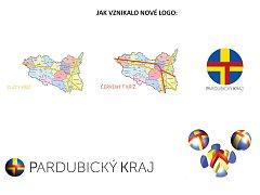 Nové logo pro Pardubický kraj a legenda jeho vzniku. Zlí jazykové by mohli dodat, že k pochopení loga je třeba jej uvádět raději v této podobě