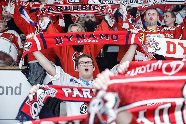 HC Dynamo Pardubice v sezóně 2019/20