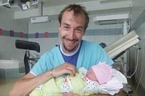 Anna Zelená se narodila 20. června ve 12:41 hodin, měřila 49 centimetrů a vážila 3100 gramů. Maminku Martinu u porodu podpořil tatínek David a rodina je z Pardubic.