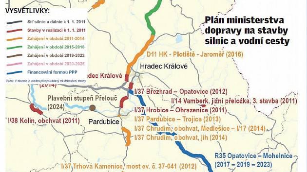 Plán ministerstva dopravy na stavby silnic a vodní cesty