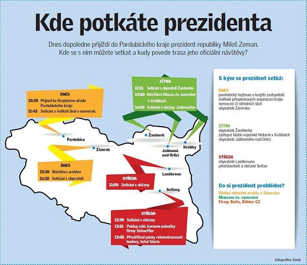 Program návštěvy prezidenta Zemana vPardubickém kraji - listopad 2015
