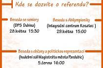 Referendum k městským obvodům se blíží