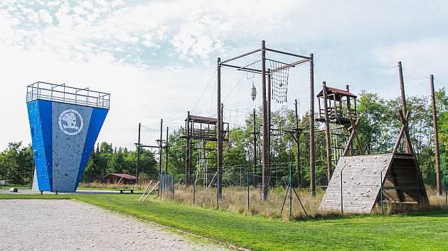 Současná podoba Škoda Sport parku
