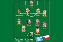Návrh sestavy na zápas proti Řecku