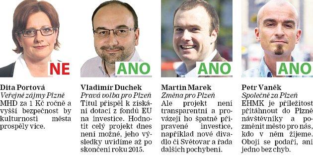 Považujete investici dosud vynaloženou do kulturního titulu za prospěšnou pro Plzeň?