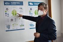 Ředitel Krajské správy ČSÚ v Plzni Miloslav Chlad s kolegy ukazuje výstupy z minulých sčítání. Plzeňská správa jako jediná v ČR při posledním sčítání připravila z krajských údajů atlas ze sčítání lidu.