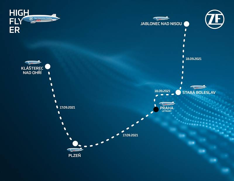 Mapka přeletu