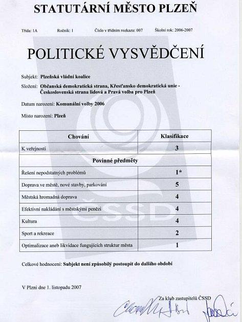 Vysvědčení, které vystavili plzeňské vládnoucí koalici sociální demokraté