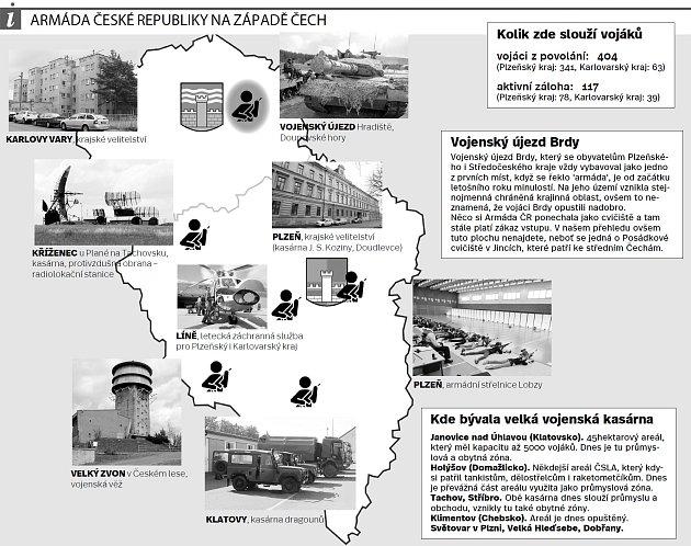 Infografika: Armáda ČR vzápadních Čechách
