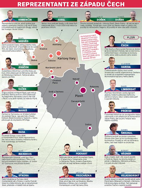 Reprezentanti ze západu Čech