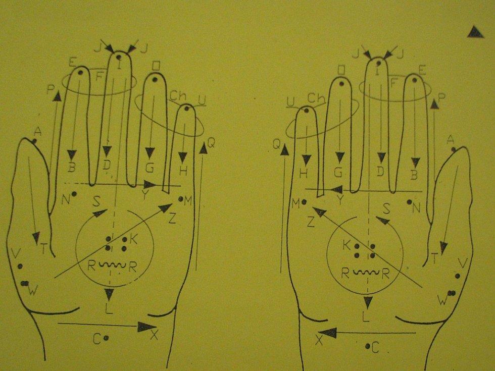 Lormova abeceda. S hluchoslepými je možné komunikovat pomocí dotyků.  Každý z nich znamená jedno písmo