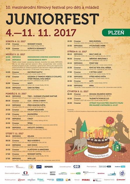 Program letošního Juniorfestu