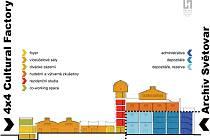 Mapka areálu na Světovaru
