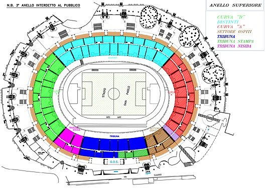 Mapka stadionu San Paolo vNeapoli