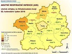Informace o epidemiologické situaci ve výskytu akutních respiračních infekcí a chřipky v 52. kalendářním týdnu.
