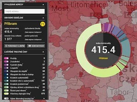 Index kriminality pro Příbram.