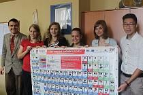 Studenti si převzali ceny