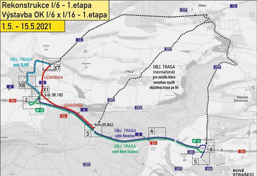 U Řevničova se staví okružní křižovatka, která spojí silnice I/6, I/16, ale také výjezd a sjezd na D6. Foto: archiv ŘSD