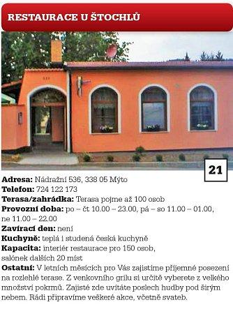 21. Restaurace UŠtochlů