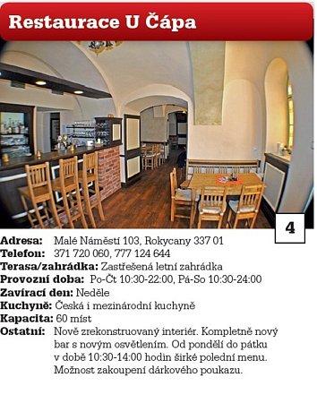 4. Restaurace UČápa