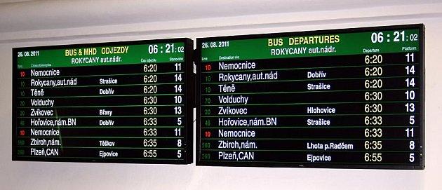 Ve vestibulu rokycanského vlakového nádraží byla instalována nová informační tabule s odjezdy autobusů.