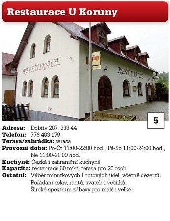 5. Restaurace UKoruny