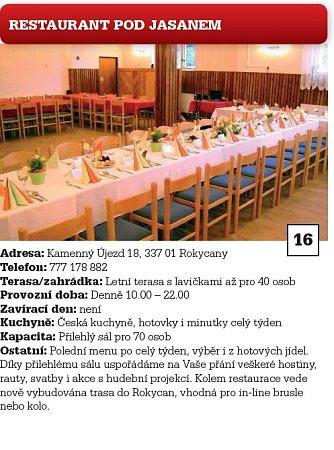16. Restaurant Pod Jasanem