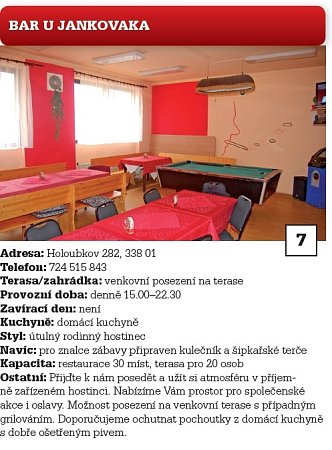 Bar uJankovaka