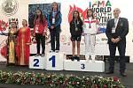 Juniorské mistrovství světa v thajském boxu