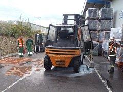 VYSOKOZDVIŽNÝ vozík vzplál v neděli v Borgersu. Došlo zřejmě k technické závadě.