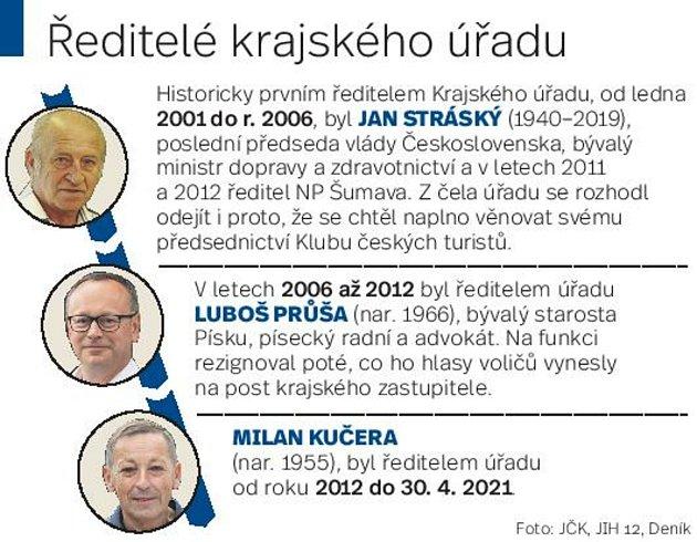 Ředitelé Krajského úřadu Jihočeského kraje Jan Stráský, Luboš Průša a Milan Kučera.