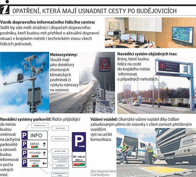 Budějovičtí plánují sérii opatření, která zrychlí jízdu po městě. Vše chtějí stihnout za šest let.