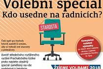 Volební Prachatický týden koupíte jako přílohu středečního Deníku nebo od čtvrtka samostatně s vloženým TV magazínem.