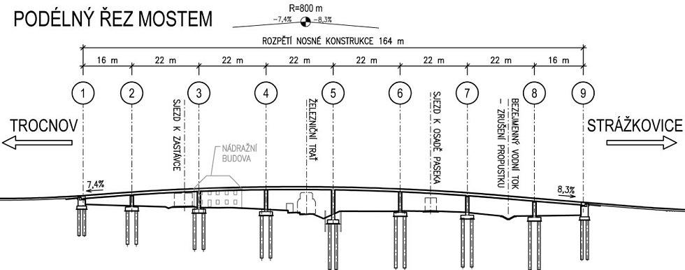 Budoucí most u Trocnova nedaleko Borovan podle projektu.