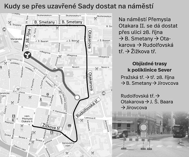 Přes ulici Na Sadech až do 21.srpna neprojedete.