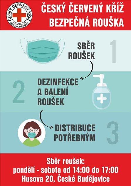 Český červený kříž spustil akci 'Bezpečná rouška'.