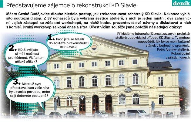 Architektonická soutěž na rekonstrukci KD Slavie.